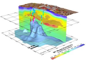 Indagini Geofisiche